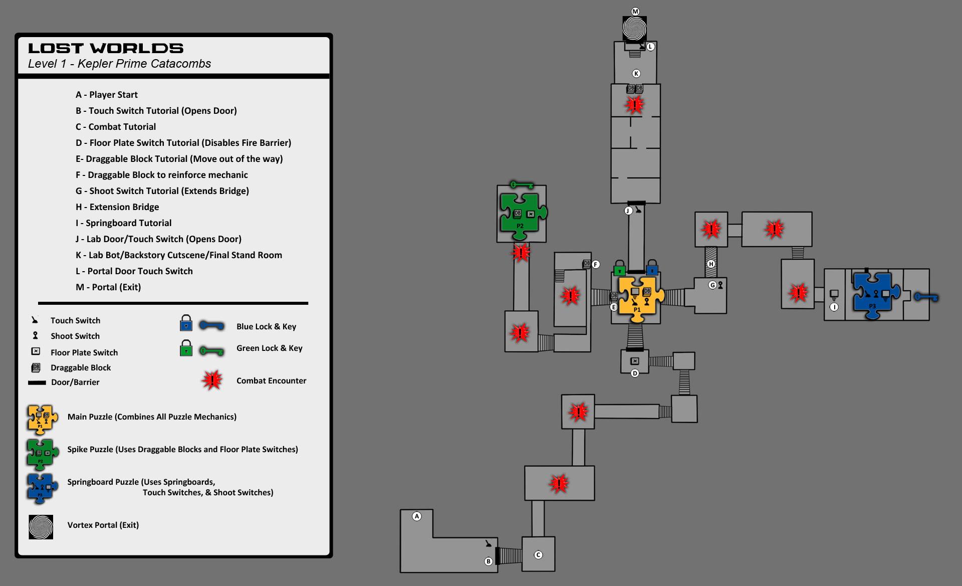 david shaver game design portfolio